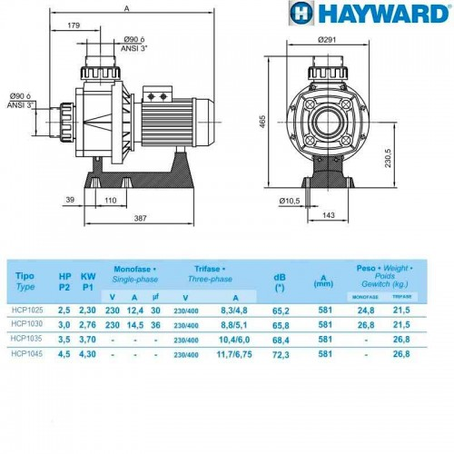 Насос Hayward Powerline 1,0 НР (15 м3/час, 0,92 кВт)